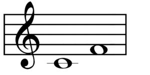 intervallen-kwart