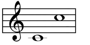 intervallen-octaaf