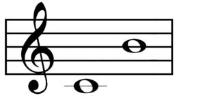 intervallen-septiem