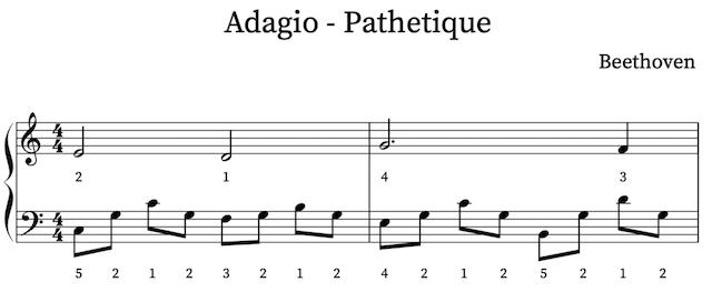 Adagio uit de sonate pathetique van Beethoven